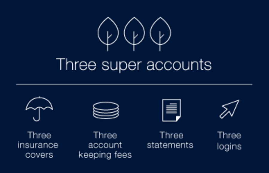 Consolidating superannuation australia find